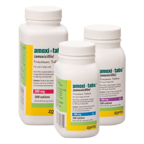 Amoxi-Tabs®