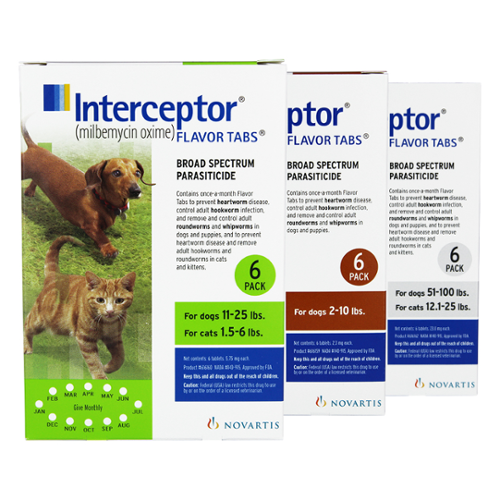 Interceptor® Flavor Tablets